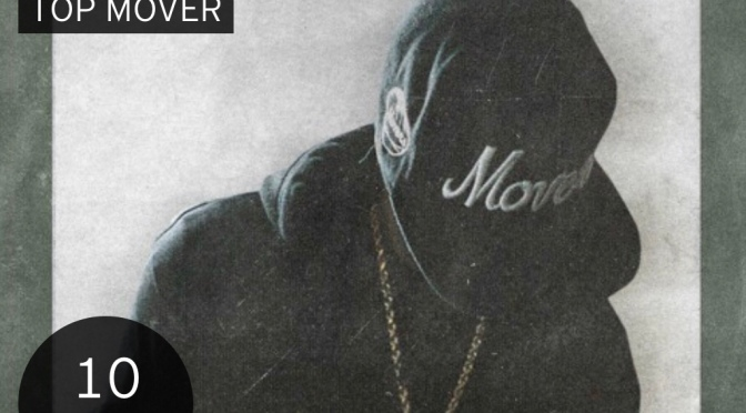 Mixtape | Top Mover – ‪@EJake_PHM ‬#W2TM